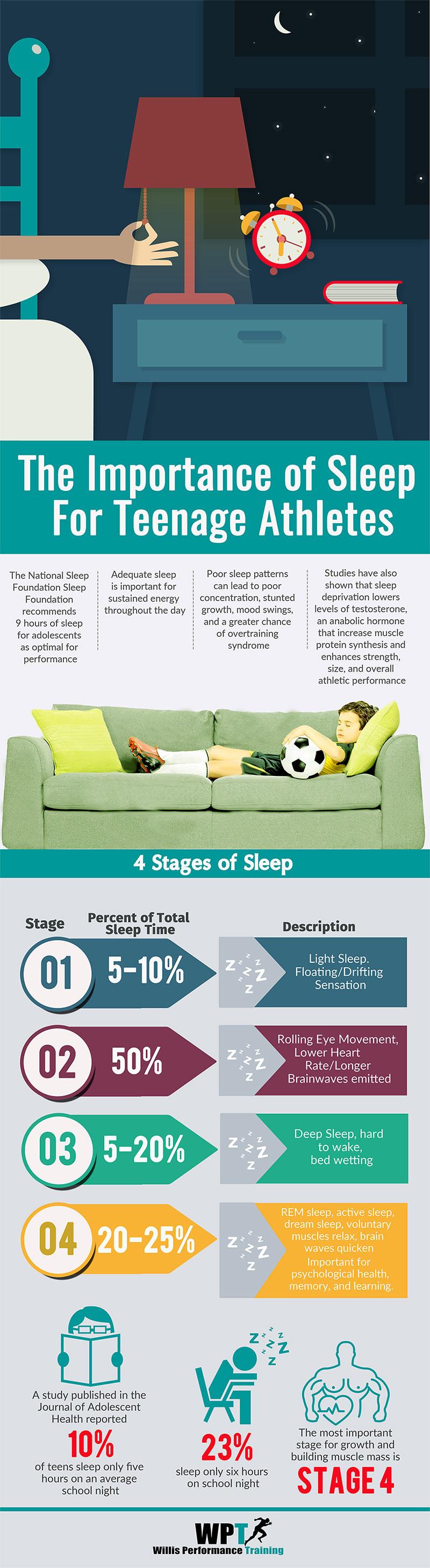 Infogram-Sleep